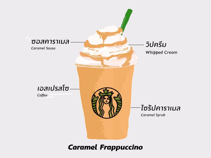 CAFE-STARBUCK.01322