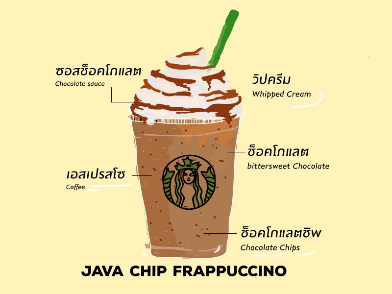 CAFE-STARBUCK
